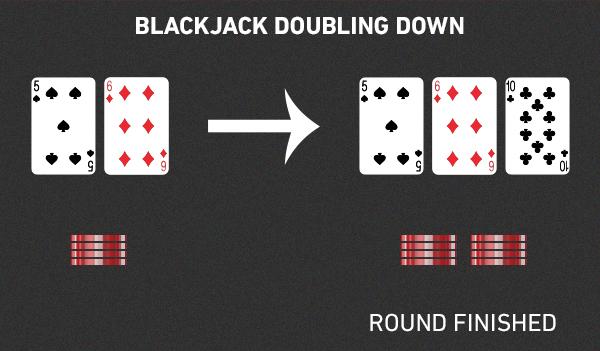 W. Quando dobrar uma aposta no Blackjack